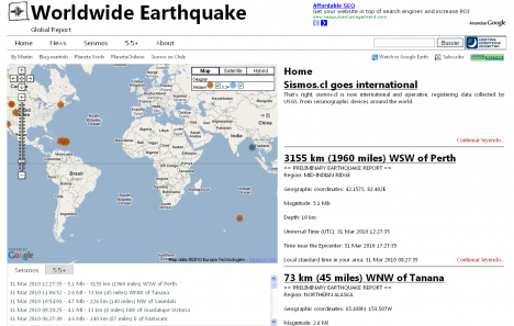 Worldwide Earthquake